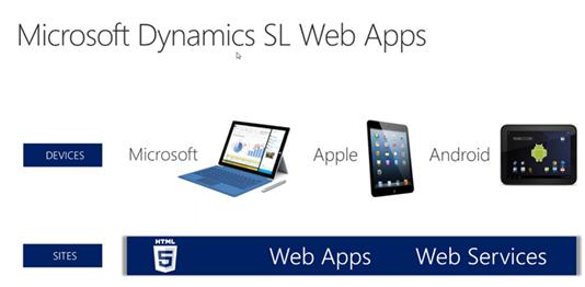 Dynamics SL WebApp