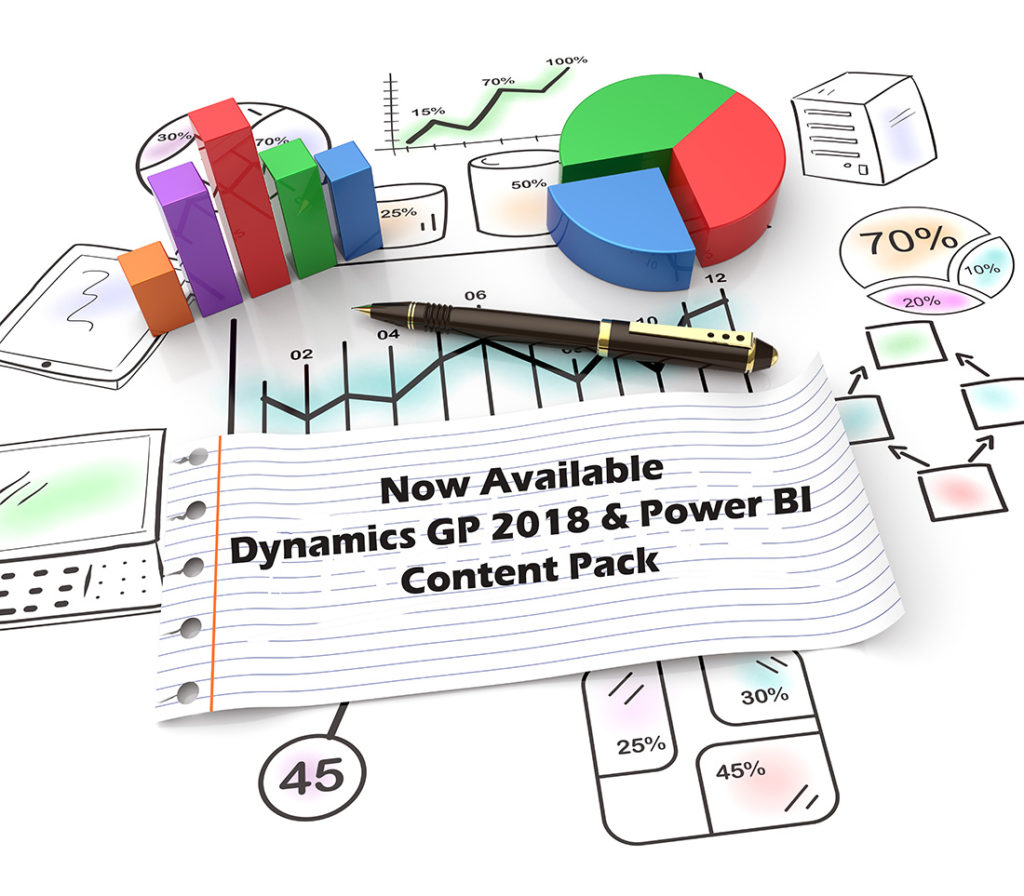 Dynamics GP Power BI Content Pack