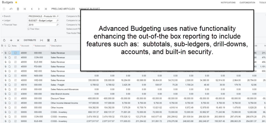 Advanced Budgeting for Acumatica