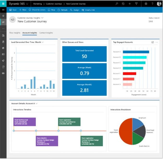 Dynamics 365 update account-based marketing