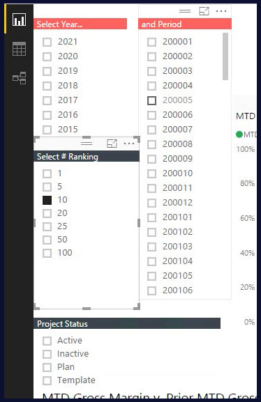 Power BI Project dashboard for Dynamics SL