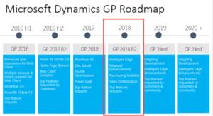 Dynamics GP Roadmap