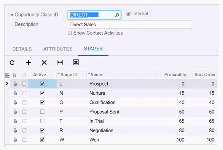 Opportunity tracking in Acumatica