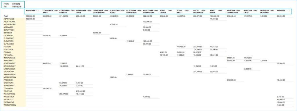 Acumatica Tabular Reports