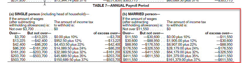 Manually update Payroll taxes in GP