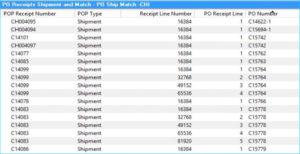 Smartlist Builder-Purchase Order Shipment
