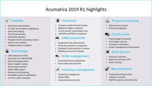 Acumatica 2019 R1 Hightlights