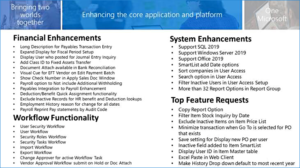Microsoft Dynamics GP New Release