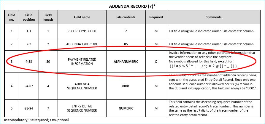 Acumatica ACH Export