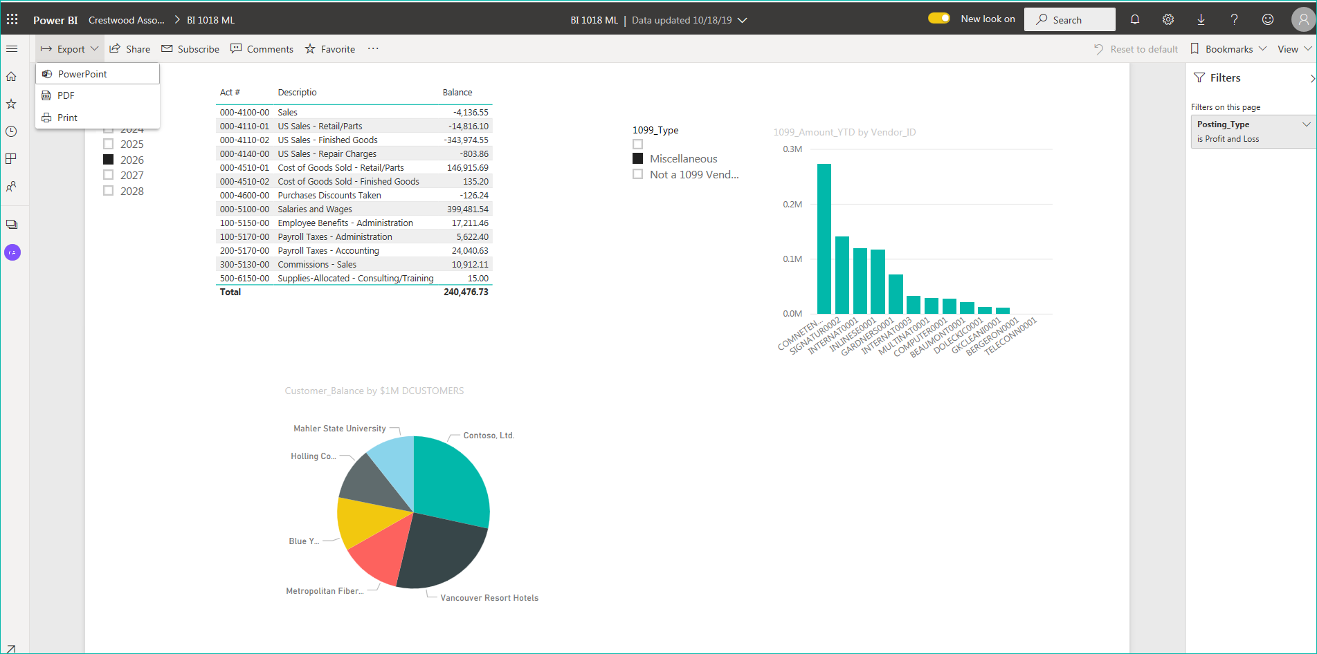 Dynamics 365 Dashboards using Power BI
