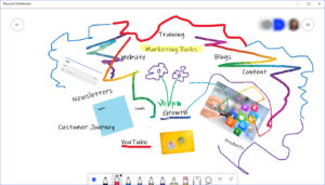 Microsoft Whiteboard and Teams