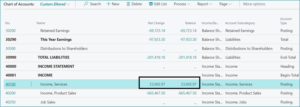 Account Balances by Dimensions in Dynamics 365 BC